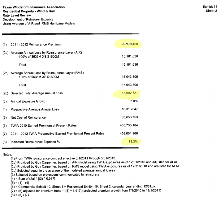Reinsurance Costs -- Exhibit 11, Sheet 2 from TWIA