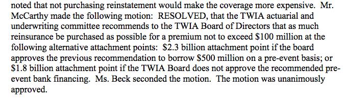 TWIA board minutes